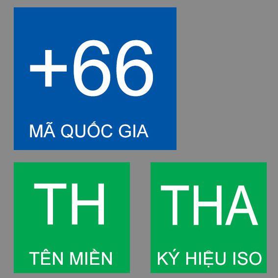 Cách gọi điện từ Việt Nam sang Thái Lan